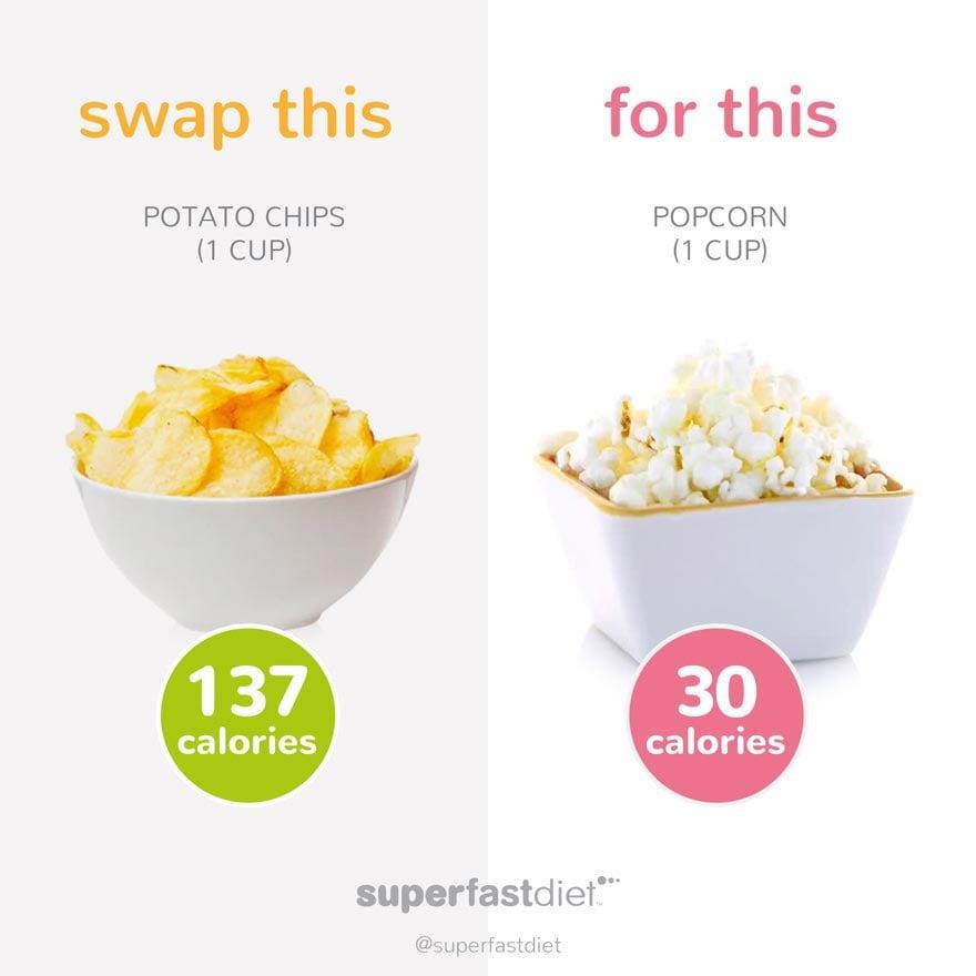 low calorie food swaps